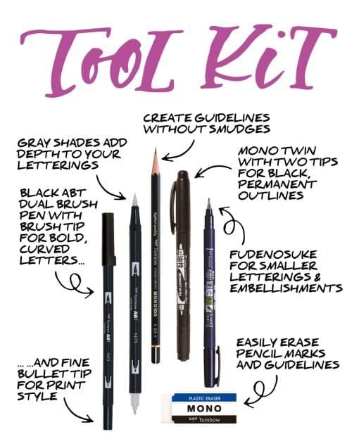 Tombow Beginners Set_Tool Kit